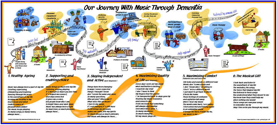 A colourful new guide to the dementia journey with music